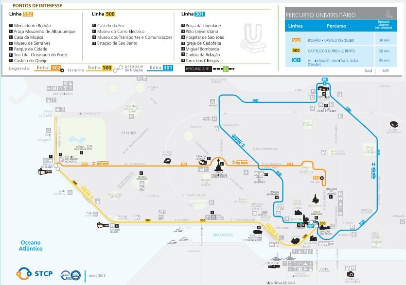 Porto autobusy turystyczne w Porto trasy informacje rozkład jazdy schemat STCP polski przewodnik po Porto