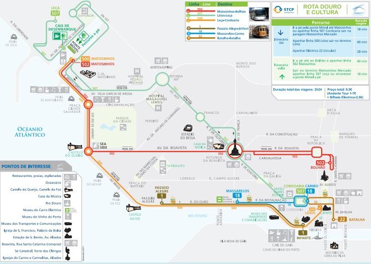 Porto autobusy turystyczne w Porto trasy informacje rozkład jazdy schemat STCP polski przewodnik po Porto 2
