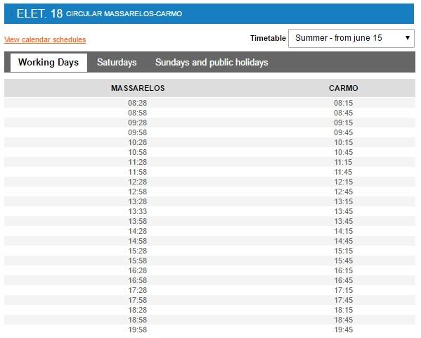Tramwaje w Porto rozkład jazdy zwiedzanie miasta opis bilety cena Polski przewodnik po porto tramwaj electrico godziny