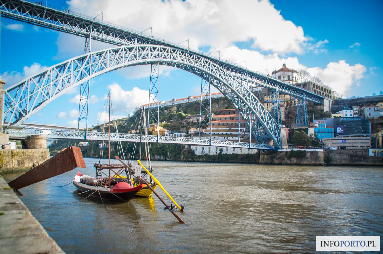 Porto Nadbrzeże i Plac Ribeira Cais da Ribeira Praca da Ribeira Zwiedzanie Brzeg Zabytki i Atrakcje turystyczne Dusza Porto Centrum Turystyczne Zdjęcia Foto Fotografie Portugalia Polski Przewodnik